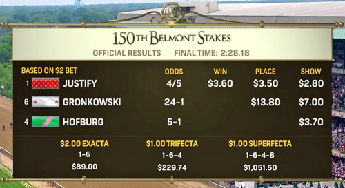 2018-belmont-official-results-nbcsports